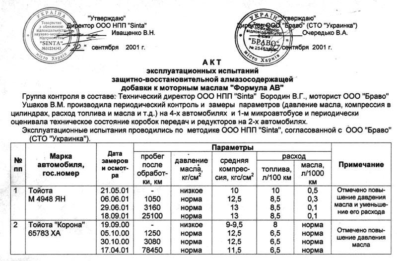 Акт испытаний добавки Формула АВ на СТО Украинка